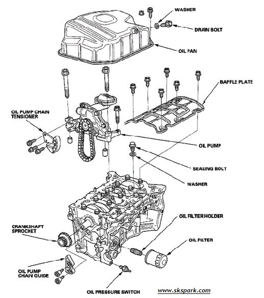 2005 dodge srt-4 2.4 service manual pdf download free